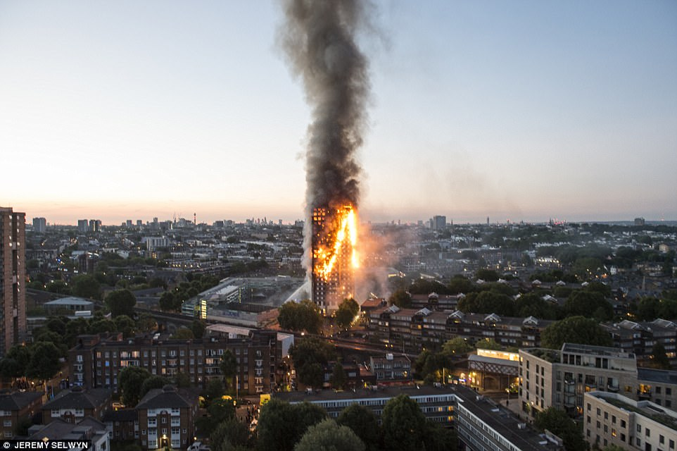 Grenfell Tower Fire and the Issue of Social Class, Poverty and Power -